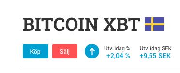 Bitcoin certifikat avanza